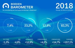 ebook barometer 2018