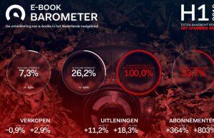 ebook barometer 2018 h1