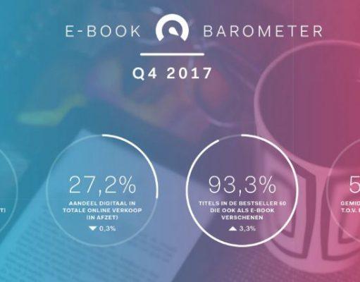 ebook barometer q4 2017