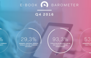 ebook-barometer-cb