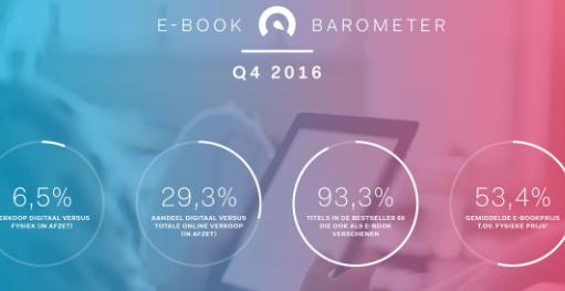 ebook-barometer-cb