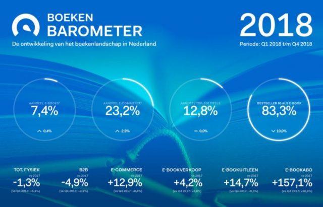 ebook barometer 2018