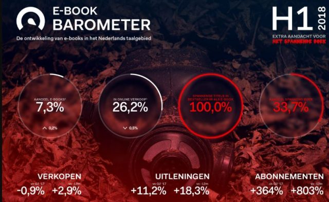 ebook barometer 2018 h1